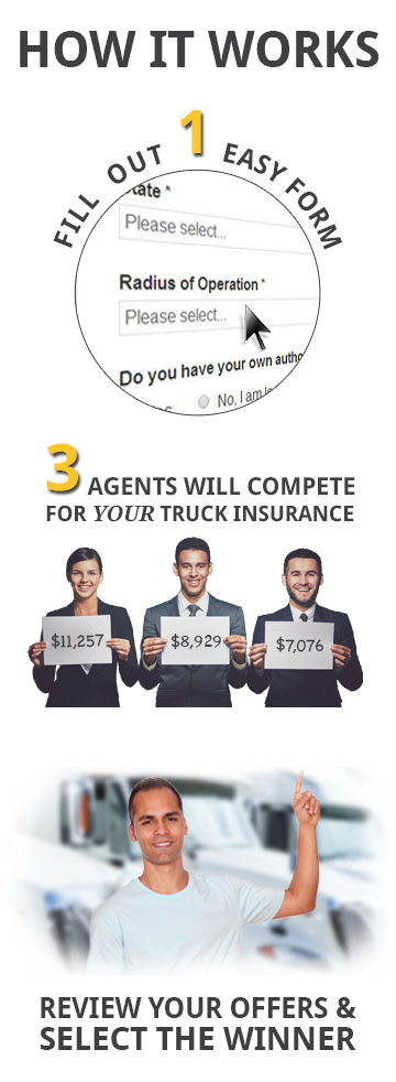 How to receive three trucking insurance quotes